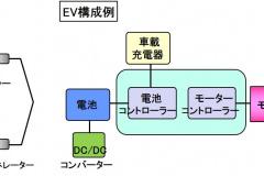 EVの基本構成