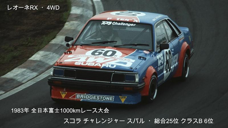 1983年富士1000kmレース
