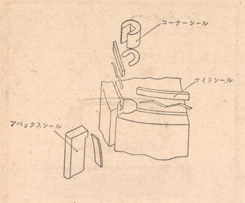 アペックスシールの、ローター頂点への組込み構造。
