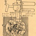 「バンケル式ロータリーエンジンの技術提携と開発着手【マツダ100年史・第11回・第4章 その1】」の7枚目の画像ギャラリーへのリンク