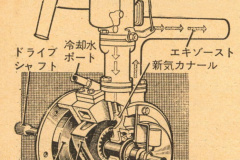 NSU・ヴァンケル式ロータリーエンジンの構造図。
