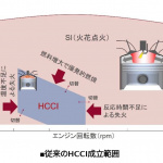 革新エンジン「SKYACTIV-X」【マツダ100年史・第33回 最終回・第8章 その6】 - SPCCI運転領域。