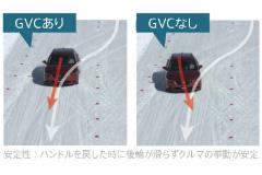 GVC有無の安定性比較写真。