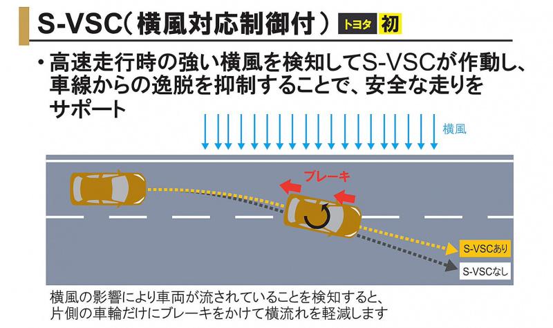 横風対応制御「S-VSC」