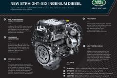 ジャガーランドローバー インジニウムエンジン