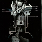 ホンダがCVCCシビックで乗り越えた排ガス規制とオイルショック、軽自動車では鈴木自動車が2ストロークで対応へ【スズキ100年史・第15回・第4章 その1】 - CVCC エンジンカットモデル
