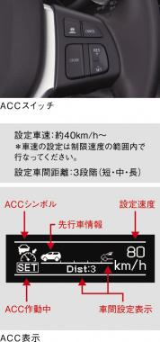セーフティサポート(ACC)スイッチ