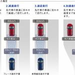軽自動車メーカー間競争は燃費から予防安全技術へ、スズキはセーフティサポートを展開【スズキ100年史・第27回・第6章 その4】 - スズキセーフティサポート