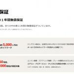 中古車購入の常識を変える! 低価格でも安心・安全を提供するトヨタの新サービス【中古車】 - toyota_ucar_008