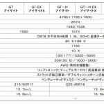 新・旧レヴォーグを清水和夫が乗り比べ。「新型最大のライバルは旧型!」【SYE_X】 - kazuoshimizu_levorg_諸元表