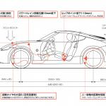 5代目と似ていても中身は大刷新! いまも現役・10年超の長距離ランナー・6代目現行Z34【7代目新型フェアレディZ プロトタイプ発表記念・6代目現行Z34編】 - 6代目フェアレディZ(Z34型・2008(平成20)年12月)