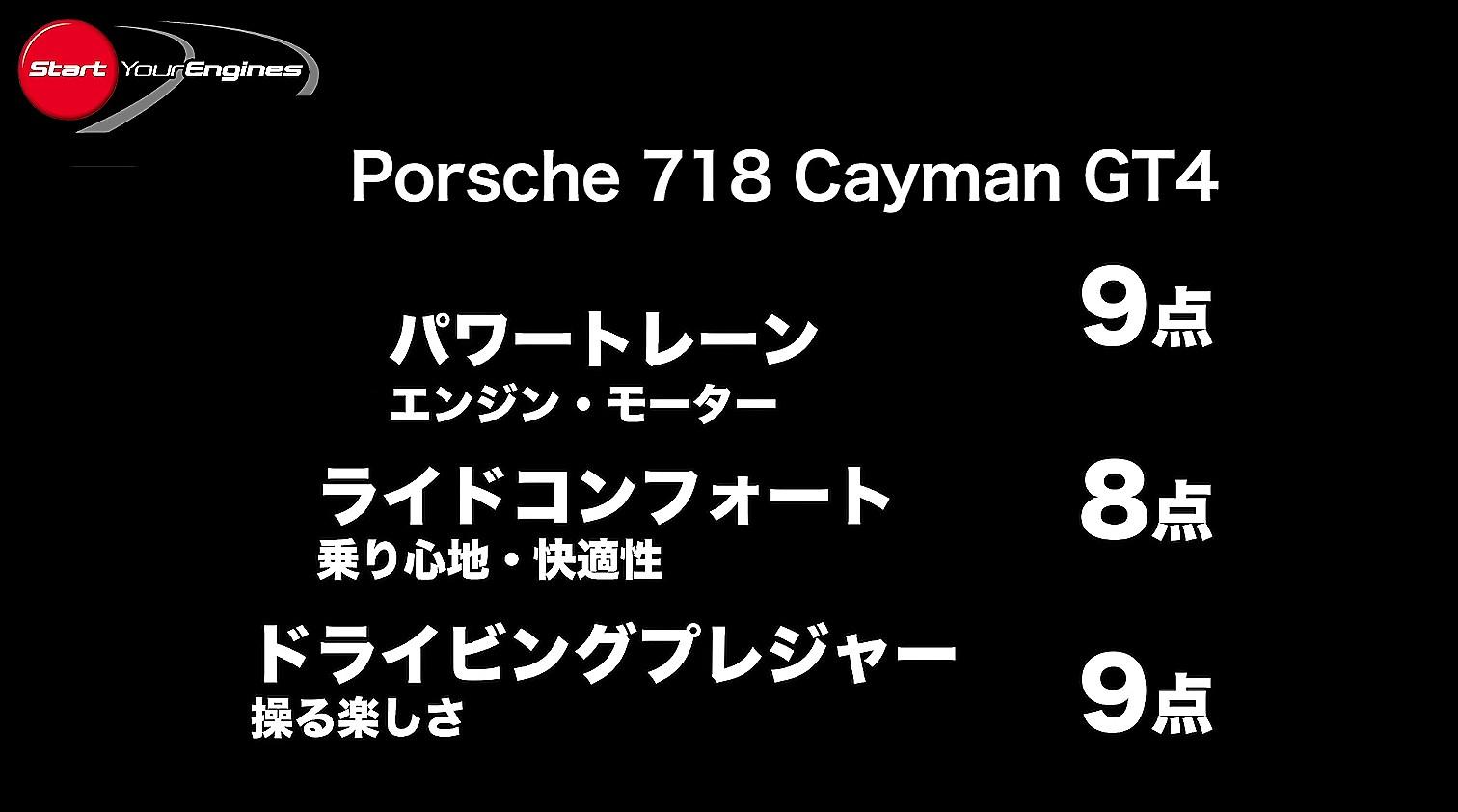 「清水和夫の好物全部乗せ! ポルシェ718ケイマンGT4は右ハン・MT・NA・MR・スポーツカー!!【頑固一徹 和】」の8枚目の画像