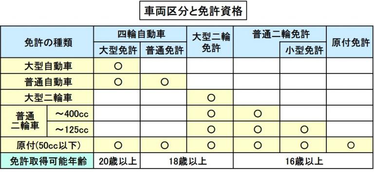 排気 量 税金 【2021年版】車にかかる税金のすべて(自動車税の排気量別一覧表つき...