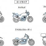 オンロードバイクとは?舗装路で性能を発揮するように設計されたバイク【バイク用語辞典:バイクの誕生と種類編】 - ロードタイプ