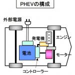 今さら聞けない「電動車」とは? 「電気自動車」「PHEV」「HEV」「燃料電池車」も含む車両の特徴とコスト比較で紹介 - PHEVの構成