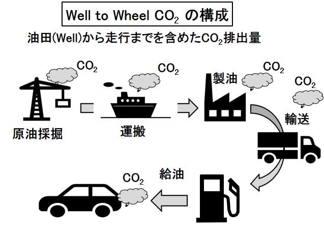 「今さら聞けない「電動車」とは? 「電気自動車」「PHEV」「HEV」「燃料電池車」も含む車両の特徴とコスト比較で紹介」の6枚目の画像