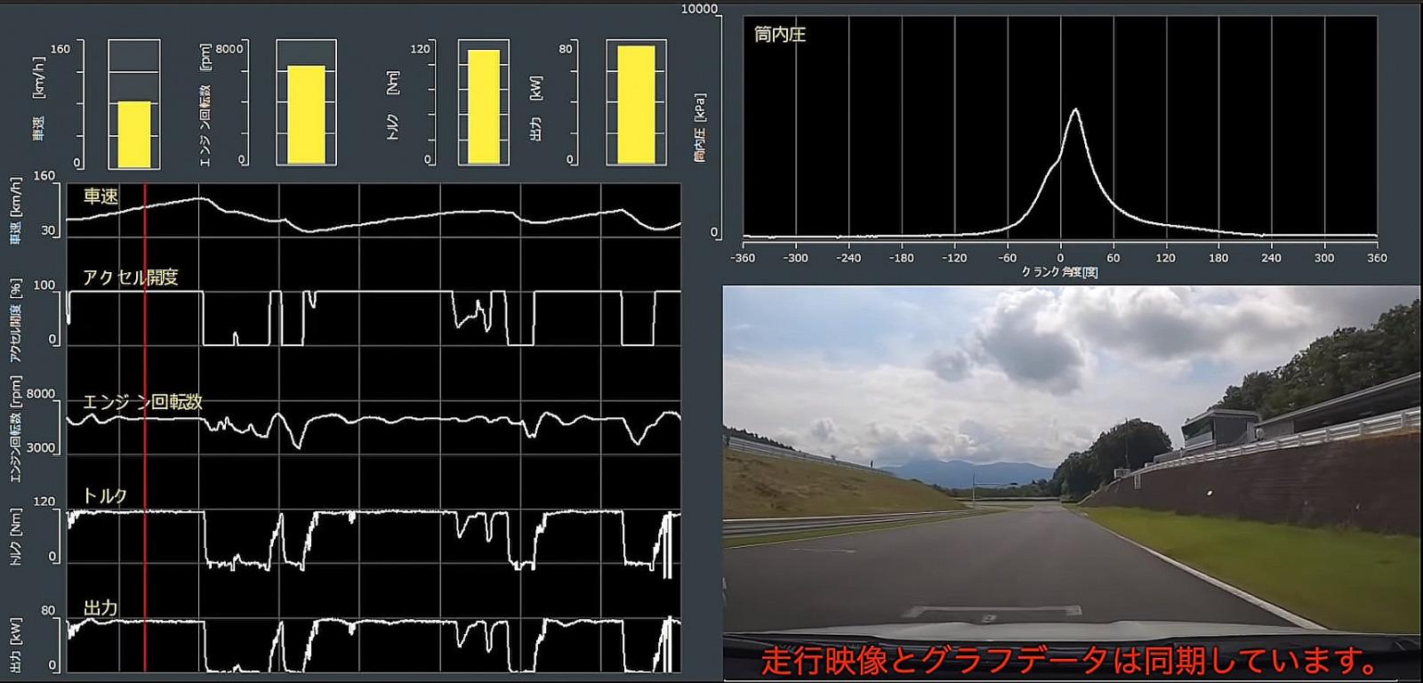 「トヨタ・ヤリスCVT・全日本ラリー参戦用清水和夫号の実走テストが始まった! エンジントルクを可視化できる解析機器とは?【SYE_X】」の6枚目の画像