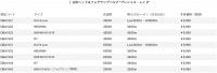 「ベロフ「プレシャス・レイZ」なら1万円でLEDヘッドライトに交換!梅本まどかがやってみた!!」の28枚目の画像ギャラリーへのリンク