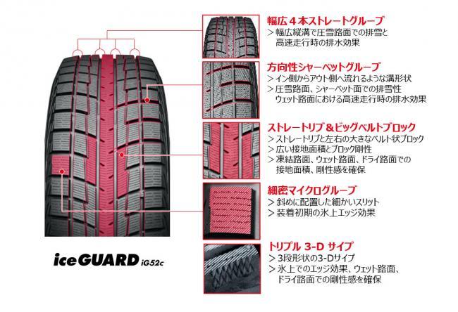 「横浜ゴムがスタッドレスのベーシックモデル「iceGUARD iG52c」をヨコハマクラブネットワーク限定で販売開始」の2枚目の画像