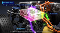 トヨタ・新型ミライの水素燃料電池・フューエルセル技術を清水和夫と学ぶ!【SYE_X】 - kazuoshimizu_miraiprot_fcv_06