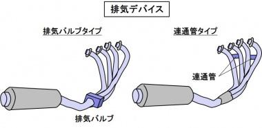 排気デバイス