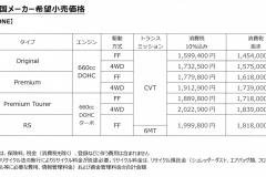 新型N-ONE 価格表