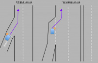 側道からの合流でウインカーは右と左のどっちを出すか