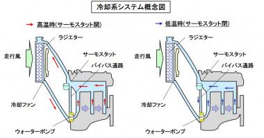 冷却システム概念図