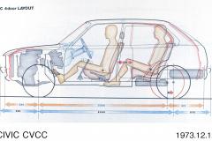 シビックCVCCのパッケージ図。