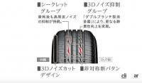 ブリヂストンから静粛性・乗り心地、操縦安定性を向上させたSUV専用タイヤ「ALENZA LX100(アレンザ LX100)」が新登場 - BRIDGESTONE_ALENZA LX100_20210120_2