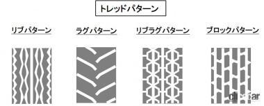 代表的なトレッドパターン