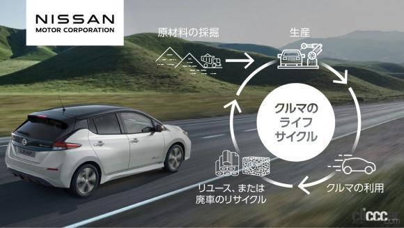 nissan_carbon_neutral