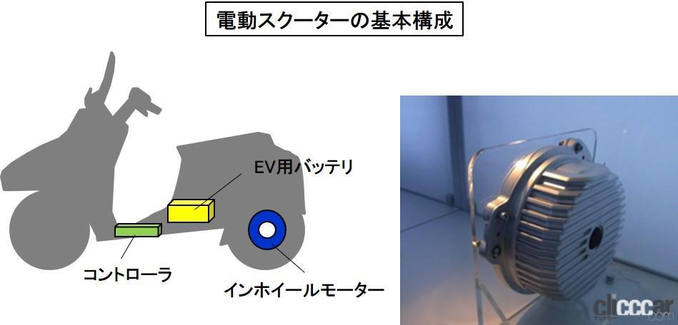 電動スクーターの基本構成