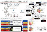 エクリプスクロスPHEV S-AWCコーナリング時