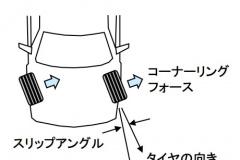 クルマの旋回特性