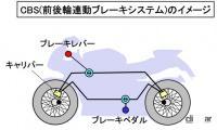 CBSとは?前後輪のブレーキを連動させて安定性を確保するシステム【バイク用語辞典:安全技術編】 - glossary_Safety_03