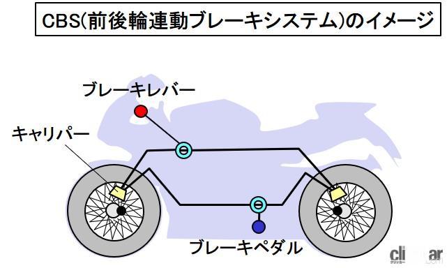 「CBSとは?前後輪のブレーキを連動させて安定性を確保するシステム【バイク用語辞典:安全技術編】」の2枚目の画像