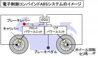 CBSとは?前後輪のブレーキを連動させて安定性を確保するシステム【バイク用語辞典:安全技術編】 - glossary_Safety_04