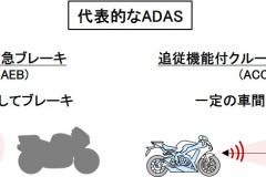 代表的なADAS例