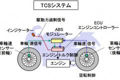 TCSのイメージ