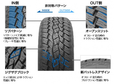 OPEN COUNTRY A/T EXの特長