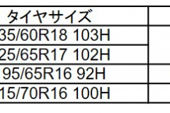 OPEN COUNTRY A/T EXのサイズ展開は全4サイズ