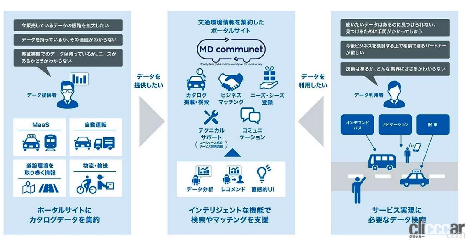 「清水和夫が解説!日本が進める「自動運転の今」はどんな技術で、どう使うのか?【SIP第2期 自動運転 中間成果発表会】」の18枚目の画像