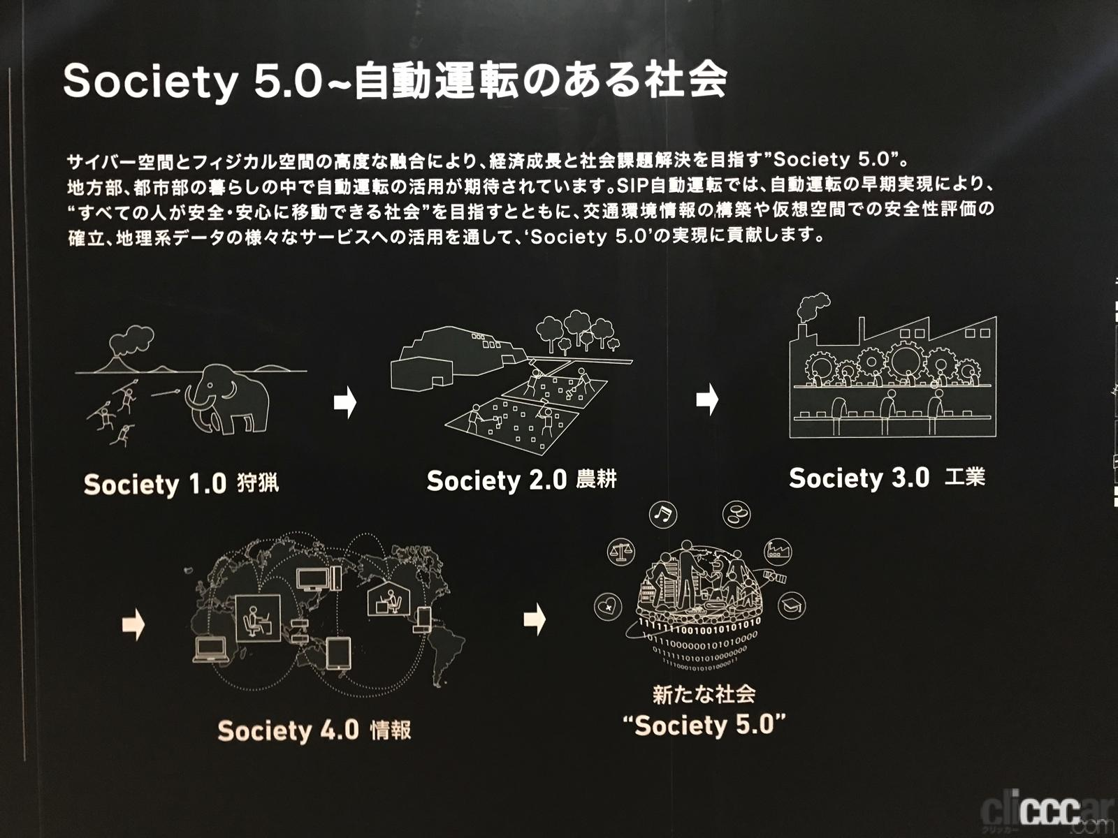 「清水和夫が解説!日本が進める「自動運転の今」はどんな技術で、どう使うのか?【SIP第2期 自動運転 中間成果発表会】」の16枚目の画像