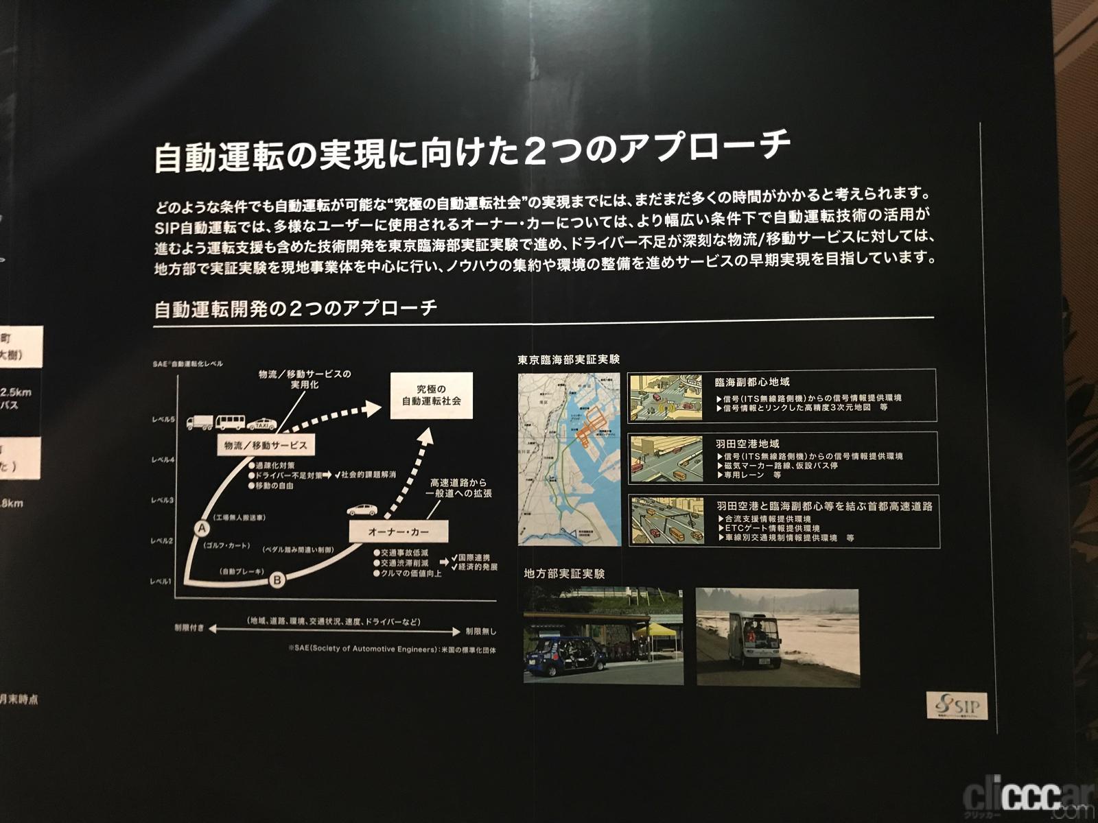 「清水和夫が解説!日本が進める「自動運転の今」はどんな技術で、どう使うのか?【SIP第2期 自動運転 中間成果発表会】」の3枚目の画像