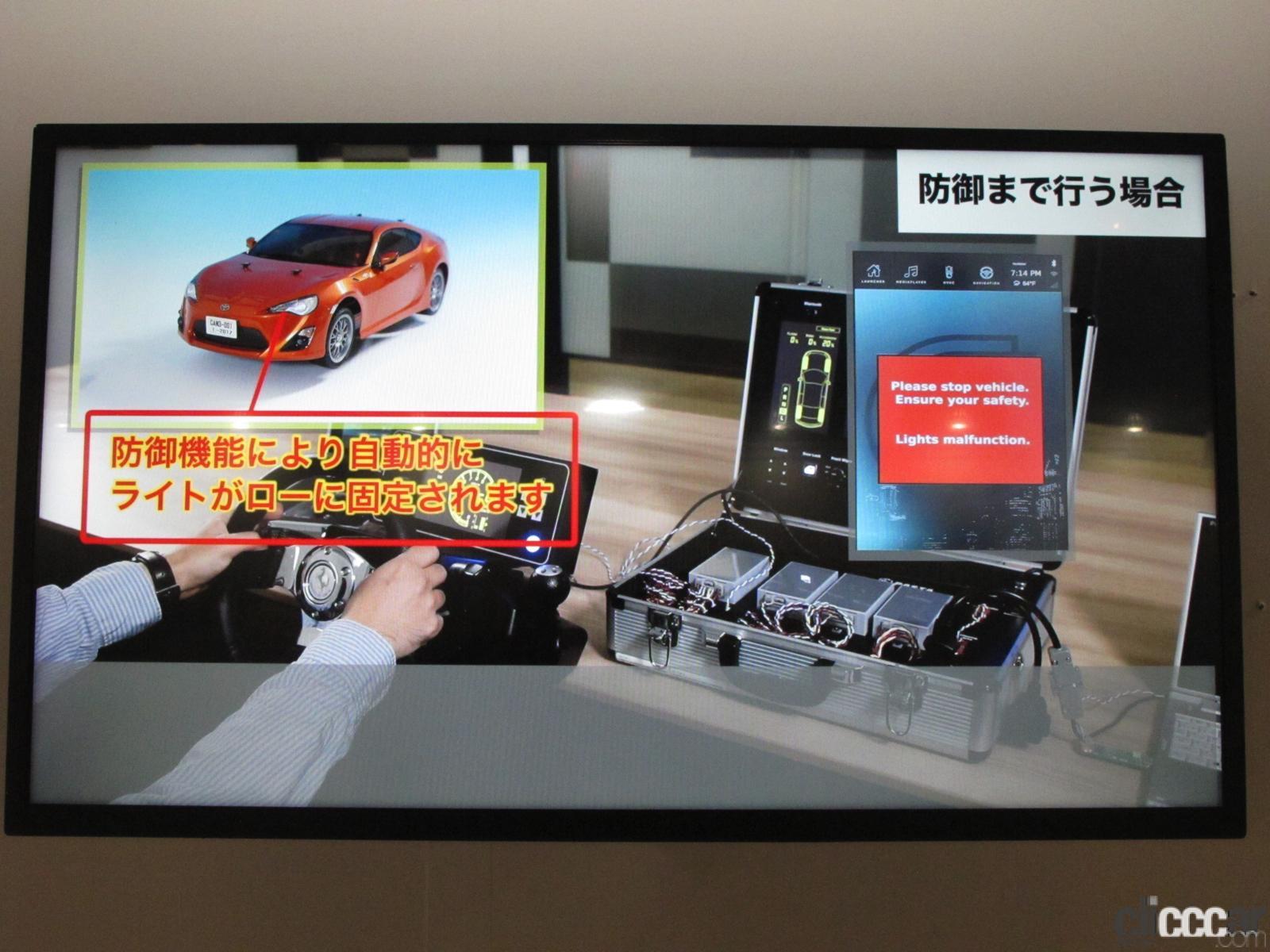 「清水和夫が解説!日本が進める「自動運転の今」はどんな技術で、どう使うのか?【SIP第2期 自動運転 中間成果発表会】」の14枚目の画像