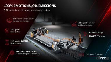 AMG e-Performance_004