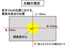光軸の規定