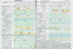ヤリスカタログ巻末の装備表