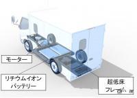 「コンパクトEVトラック「日野デュトロ Z EV」を2022年初夏に発売へ。使い勝手も大幅に向上」の3枚目の画像ギャラリーへのリンク